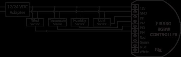rgbw controller fibaro manuals 0 10v sensors wiring diagram 0 10