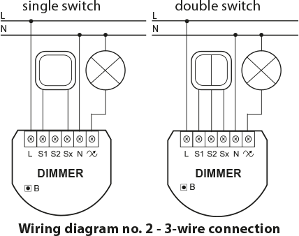 Dimmer 2 Fibaro Manuals
