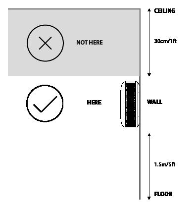 miejsce instalacji